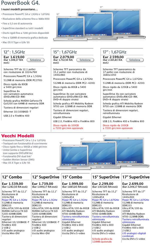 PowerBook prezzi a confronto