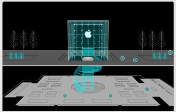 Tour Virtuale AppleStore Quinta strada