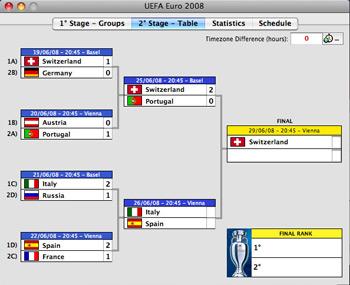 Calendario Eurocopa 2008 - Final en AScom