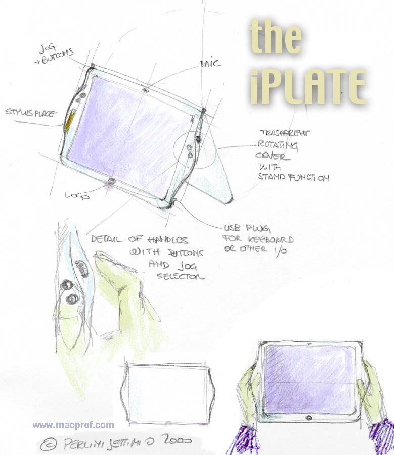 iPlate Concept