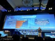 CES 2013: Intel presenta tutte le novità per smartphone, tablet e Ultrabook