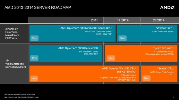 AMD slide ARM 2014