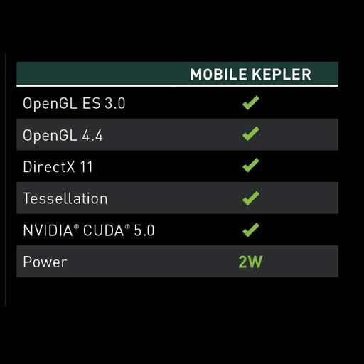 Project Logan, nei cellulari il core grafico Nvidia dei supercomputer