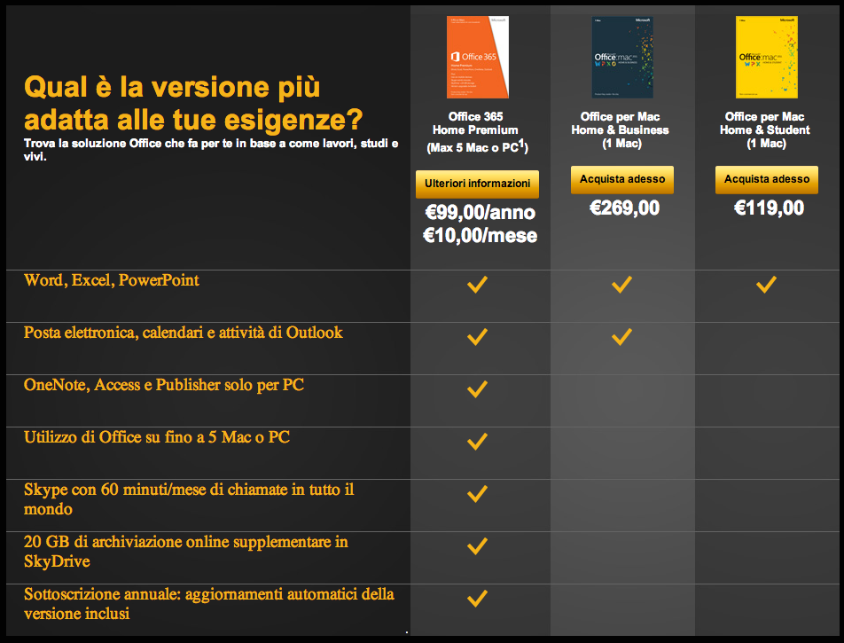 Con office 365 il nuovo che avanza gi realt come for La licenza di windows sta per scadere