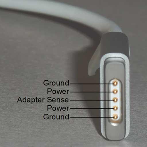 MagSafe: svelati i misteri del connettore dei portatili Apple