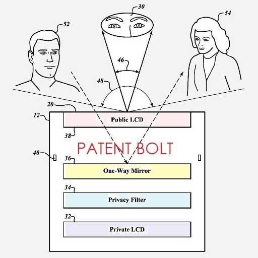 Google brevetta un display per salvaguardare la privacy