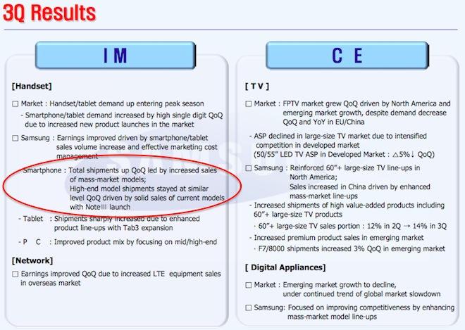 Samsung.Q32013.report