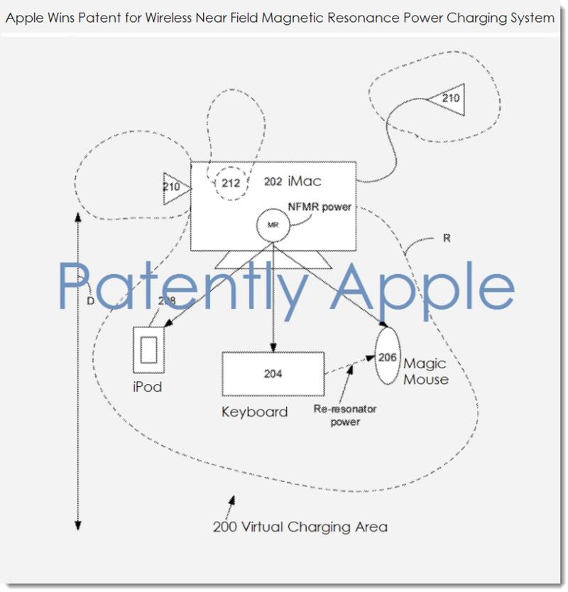 brevetto ricarica wireless