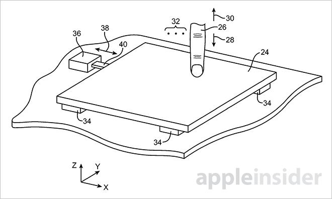 brevetto apple trackpad