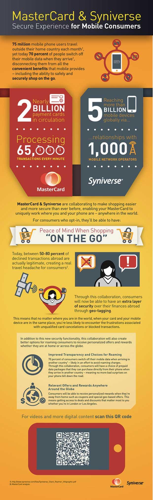 InfoGraficaMastercard