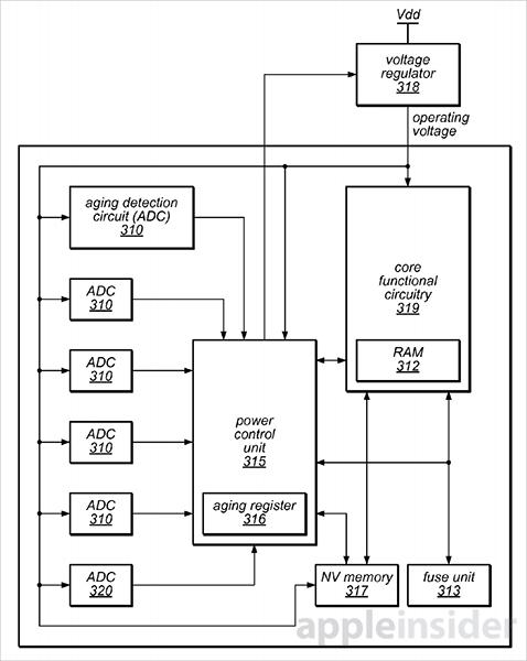 brevetto apple invecchiamento componenti