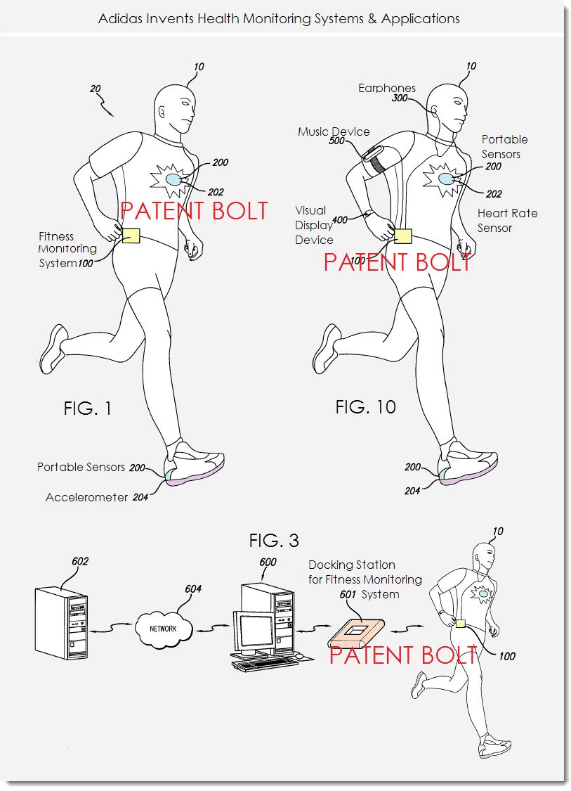monitoraggio per il fitness - Adidas