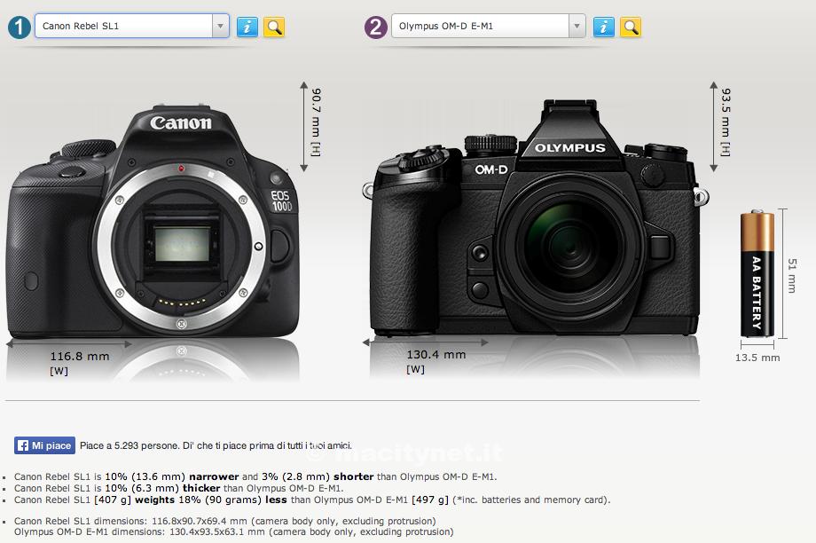 Canon Rebel SL1 vs Olympus OM-D E-M1 Camera Size Comparison