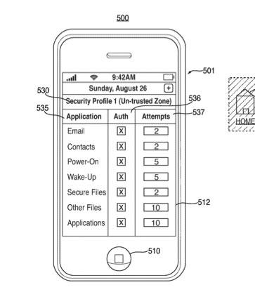 iPhone più sottile