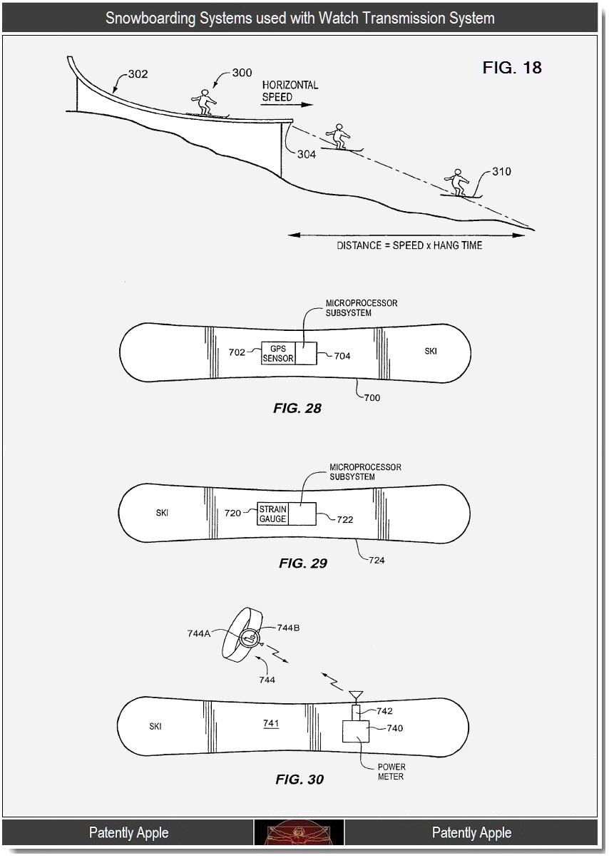 Un progetto di Apple per una particolare tavola da snowboard