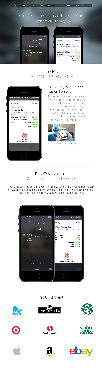 Pagamenti mobile su iPhone