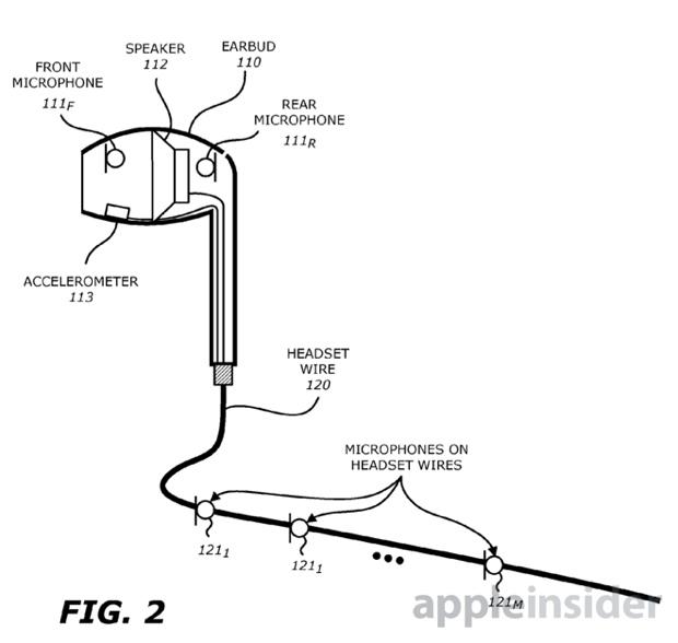 brevetto apple auricolari 600