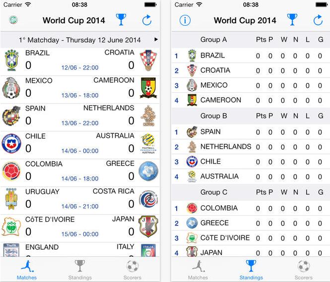 Mondiali Calcio 2014