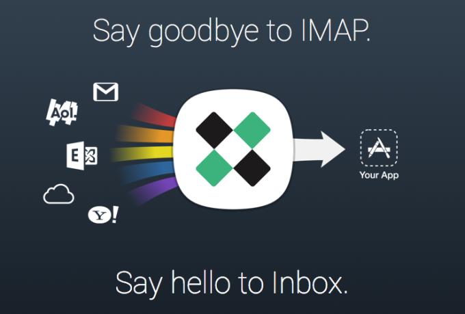 inboxes