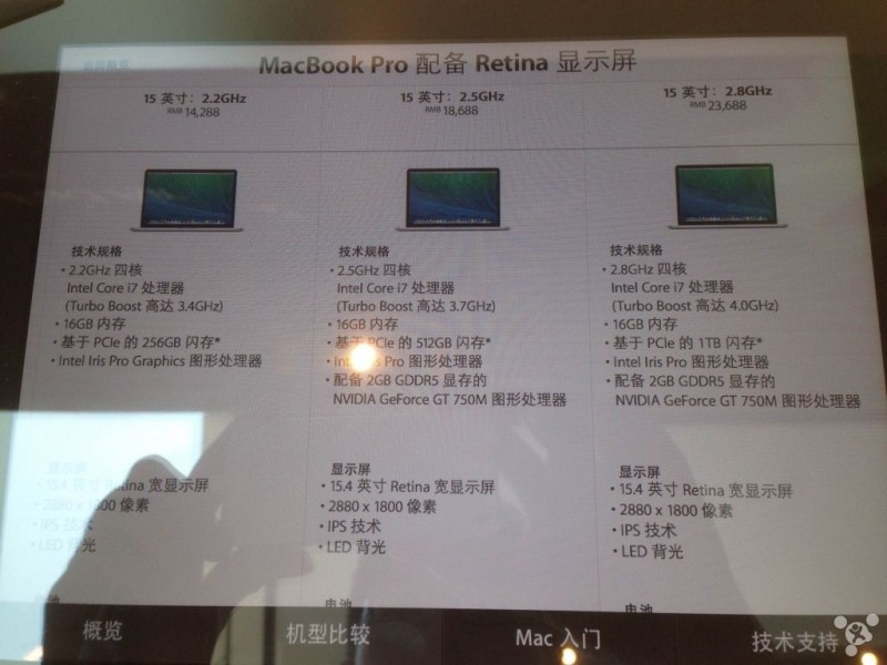 nuova linea MacBook Pro retina