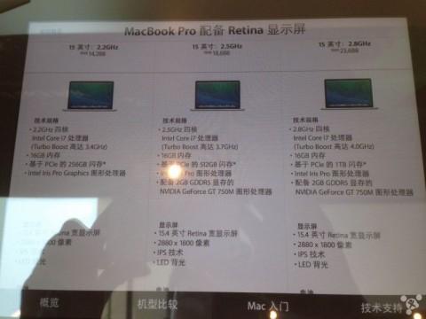 nuovi MacBook Pro Retina cina 29 luglio