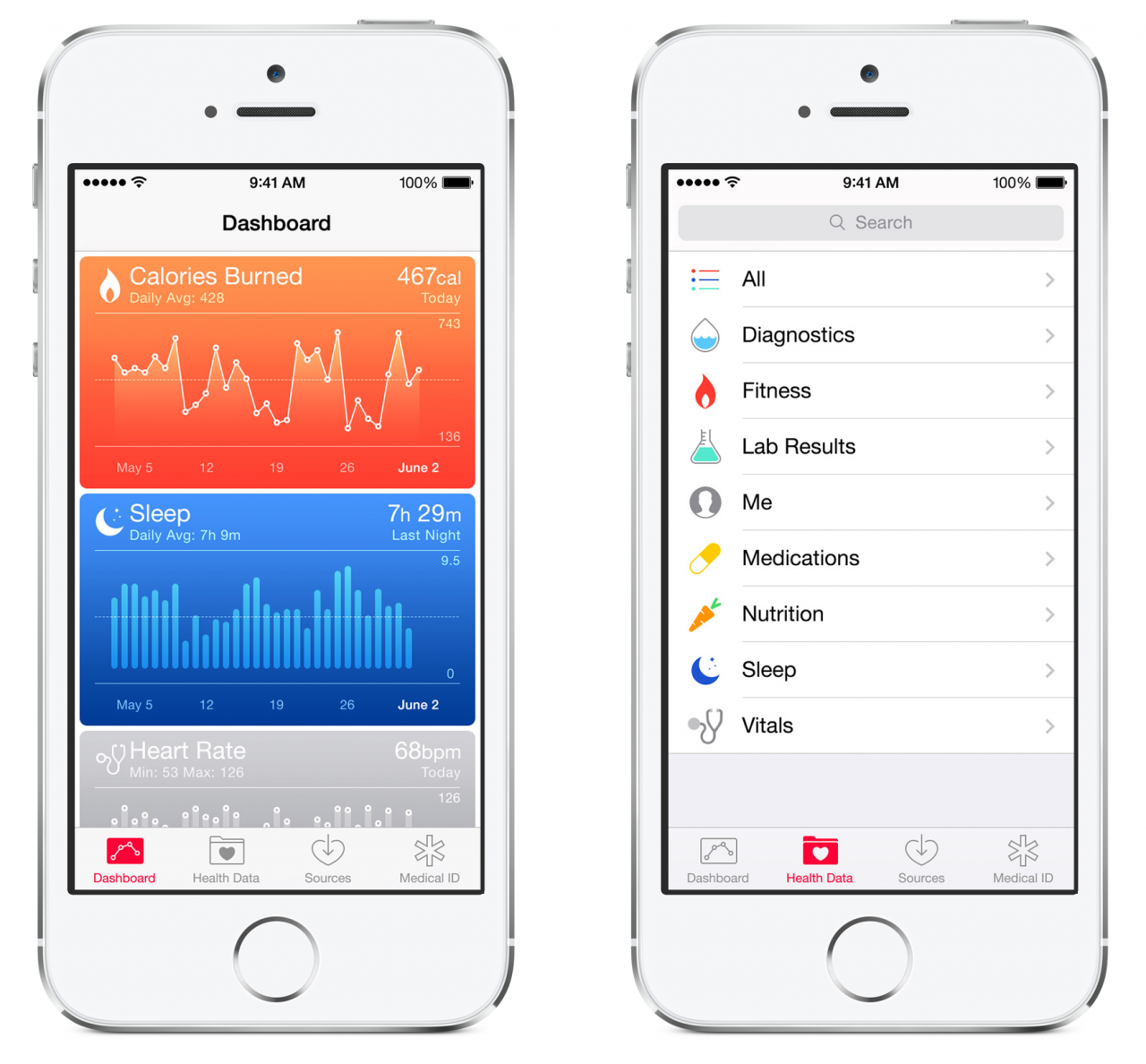 healthkit di Apple