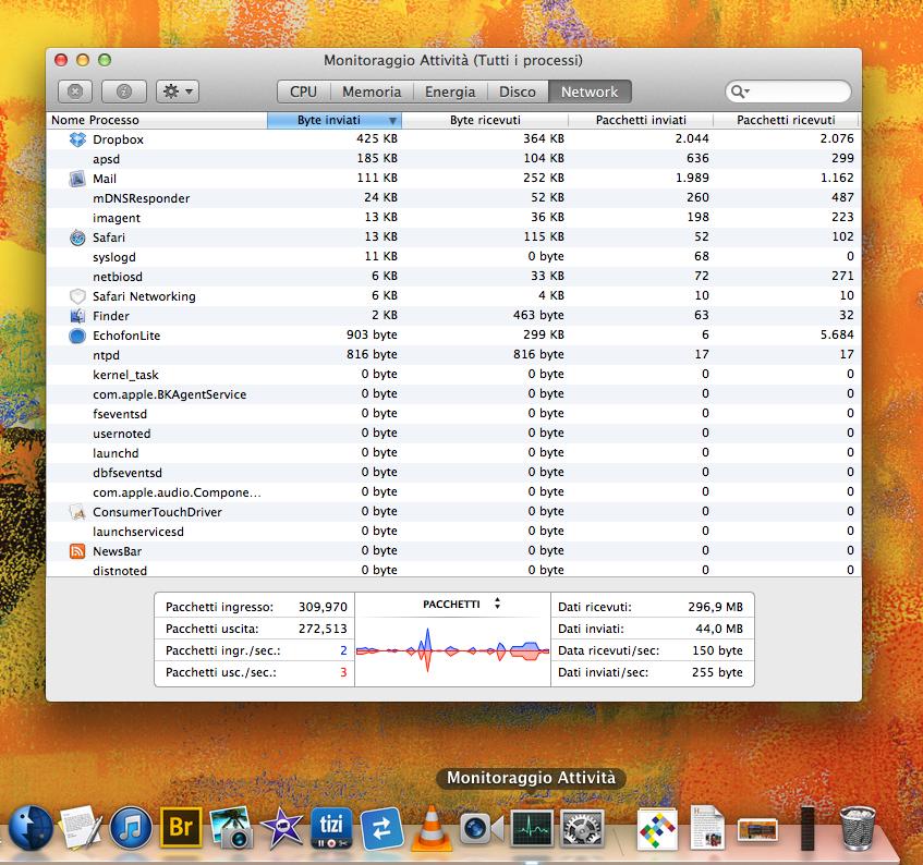 Come monitorare CPU, attività disco e molto altro direttamente dal Dock