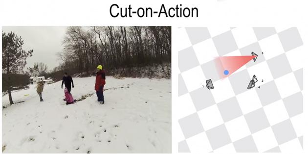 Montaggio video automatico