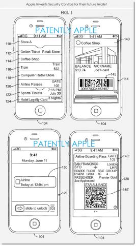 iWallet Apple brevetto