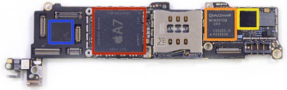 RAM per iPhone 6