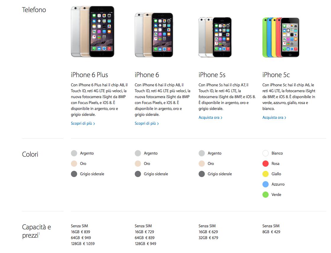 Iphone 5s E Iphone 5c Ancora In Vendita Su Apple Store Scendono I Prezzi Di Listino Macitynet It