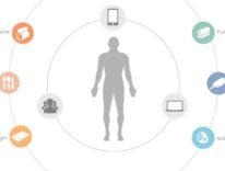 Telewellness: un progetto iHealth e Televita per monitorare la salute