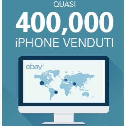 iphone usato infografica ebay icon 430