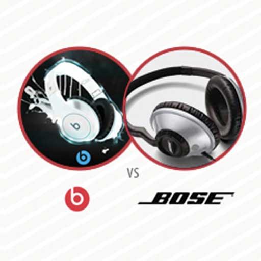 Beats vs Bose