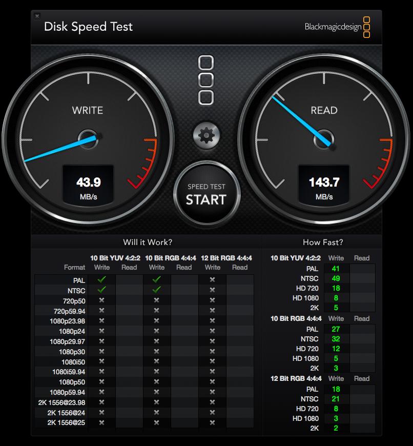 DiskSpeedTest fury mac