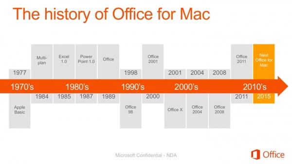 OfficeperMac2015-2