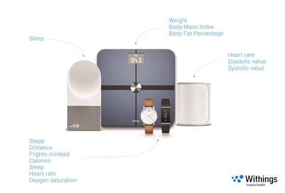 Withings HealthKit
