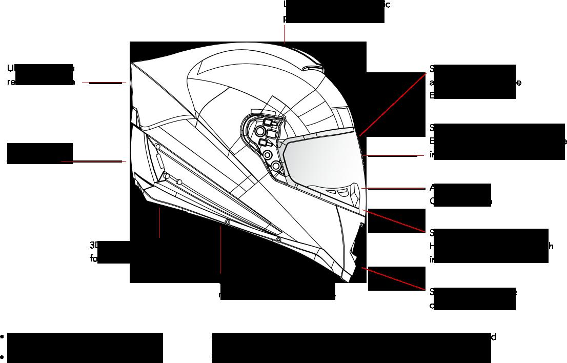 skully e aprilia mostrano a milano il casco ar