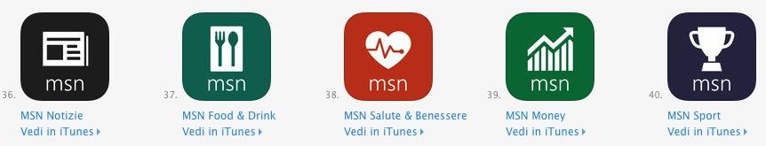Msn Apps Da Microsoft 5 App Ios Per Notizie Sport Salute Cibo E Finanza Macitynet It