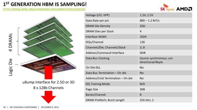 HBM-Memory-640x360