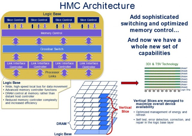 HMC-Slide-640x453