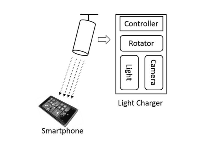 auto-charge