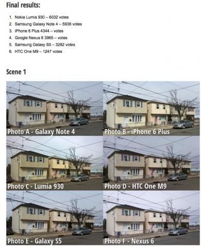 test fotografico