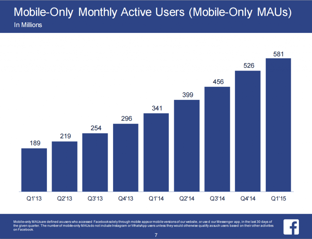 facebook_q1_2015_mobile_only