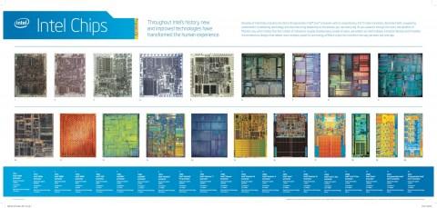 legge di moore infografica processori 1500