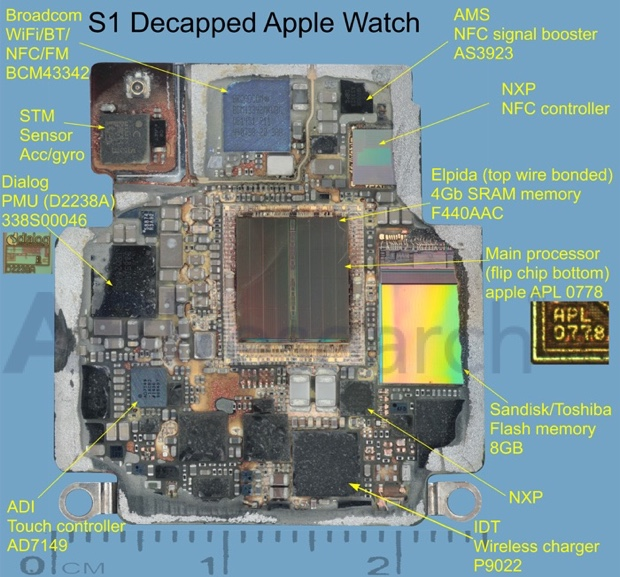 processore s1 apple watch