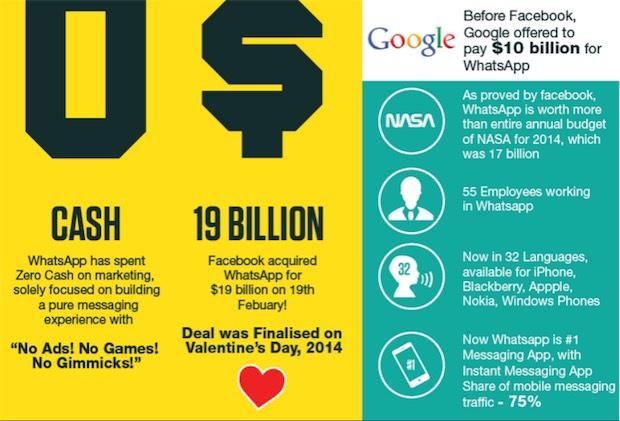 WhatsApp infografica 1