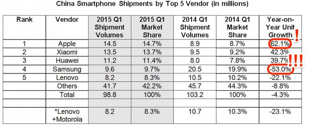 china-smartphones-prsg25614115_1_256156.png
