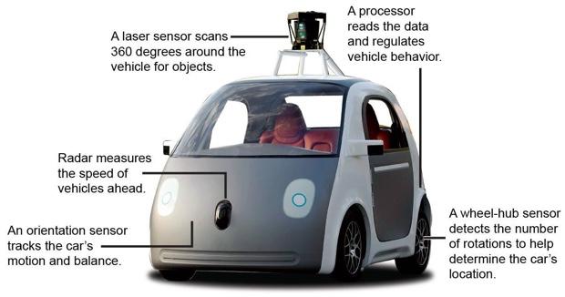 google car schema 620