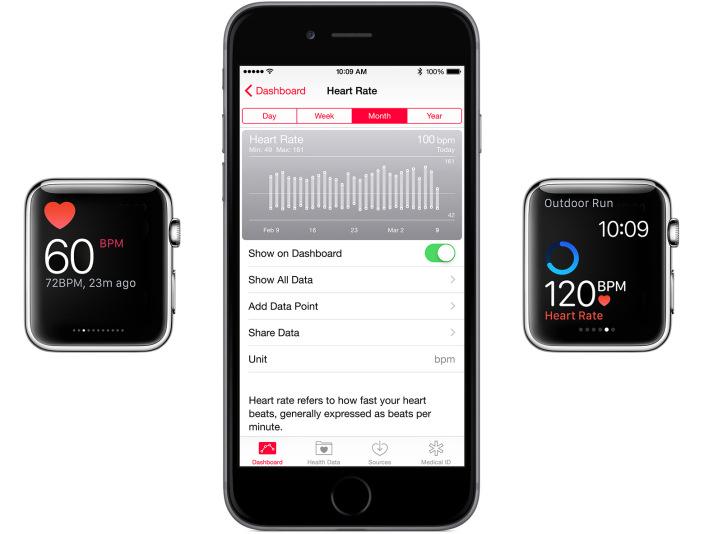 Aggiornamento Apple Watch 1.0.1